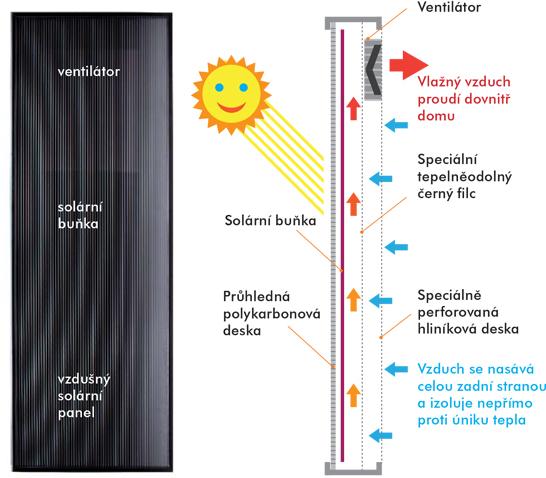 solarventi_1