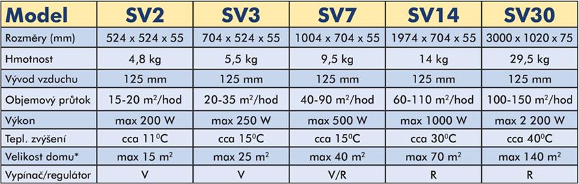 solarventi_3